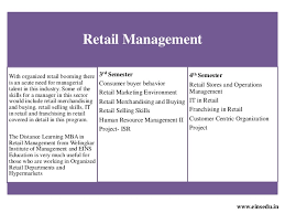 distance learning mba in retail management from welingkar institute o…      retail