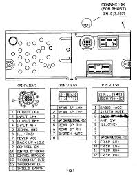 1988 ford ranger wiring diagram radio wiring diagrams and schematics ford f 150 radio wiring diagram schematics