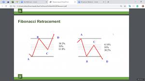 "Webinar ""Earn more with <b>Fibonacci</b>"" - YouTube"