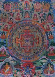 Cakrasamvara <b>Mandala</b> - Unknown — Google Arts & Culture