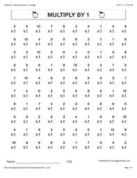 Grade 3 - Math Worksheets (Vertical Multiplication)Vertical Multiplication Example. math worksheet
