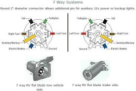 wiring diagram for 7 pin trailer lights the wiring diagram 04 gm trailer wiring diagram 04 wiring diagrams for car or wiring