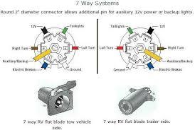 2009 chevy silverado trailer brake wiring diagram wirdig wiring diagram 2004 chevrolet silverado trailer lights