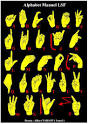 danish sign language