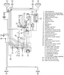 1963 cj5 wiring jeepforum com earlycj5 com will have complete wiring diagrams both in color and b w they also can answer any questions you have both the stock wiring and