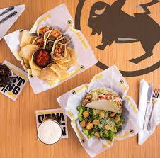 Why Buffalo Wild Wings A Long Term Winner   Buffalo Wild Wings     Rockbot Case Study   Buffalo Wild Wings