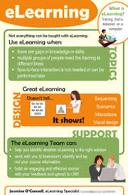 best ideas about e learning learning objectives e learning infographics not everything can be taught elearning use elearning when