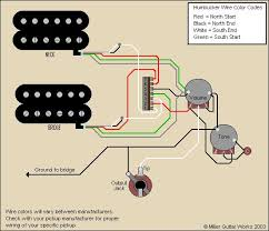samick guitar wiring diagrams esp guitar wiring diagram esp wiring diagrams online esp wiring diagrams esp image wiring diagram