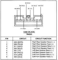 1997 f 250 wiring diagram factory to after market stereo here are the ford connectors hope this helps graphic graphic