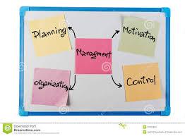 time management essay importance of time management essay