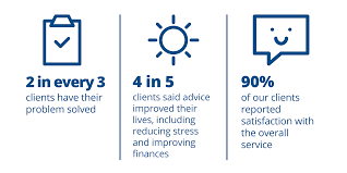 all our impact citizens advice the difference this makes