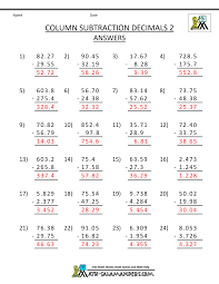 5th Grade Math Practice Subtracing Decimals5th grade math worksheets column subtraction decimals 2. Decimal Column Subtraction 2 · Sheet 2 Answers