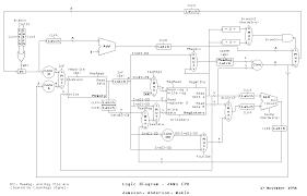 group mlogic diagram