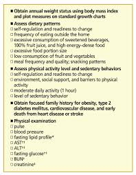 cause and effect in childhood obesity solutions for a national view original