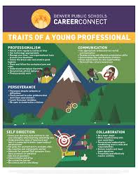soft skills dps careerconnect traits 8x11