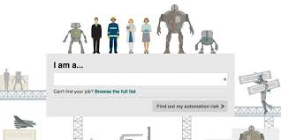 Calculator to see if robots will take your job - Business Insider