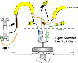 wire an outlet how to wire a duplex receptacle in a variety of wiring diagrams for lights fans and one switch the description as i wrote