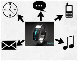 smart ring에 대한 이미지 검색결과