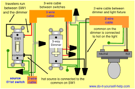 3 way switch wiring diagrams do it yourself help com 3 way dimmer wiring diagram