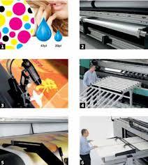 материалы и оборудование для цифровой широкоформатной ...