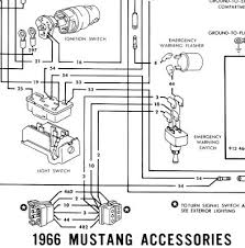 65 mustang dash wiring diagram wiring diagrams and schematics 87 ford ranger 4x4 1968 mustang wiring diagram wellnessarticles