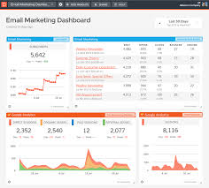 the ultimate small business dashboard dasheroo we integrate the world s most popular email marketing applications