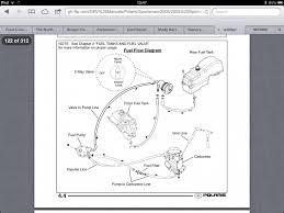 2015 polaris sportsman atv wiring diagram 2015 wiring diagrams