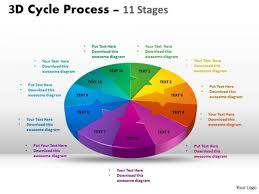 sales diagram d cycle process flow diagram chart  stages     s diagram  d cycle process flow diagram chart   stages strategy diagram