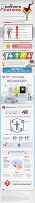 graphic the science of drunk driving substance com scientific effects of drunk driving