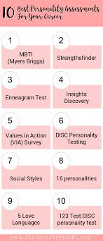 17 best ideas about personality assessment 10 best personality assessments for your career