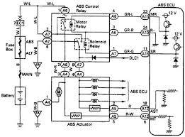 volvo 850 abs wiring diagram wiring diagram Volvo 850 Wiring Diagram 1995 volvo 850 wiring diagram volvo 850 wiring diagram 1996