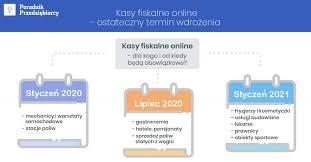 Kasy fiskalne online - ostateczny termin wdrożenia - Poradnik ...