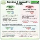 intransitive verb form