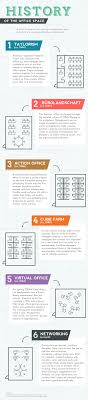 anatomy of the perfect office space a successful woman anatomy office