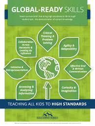 strategic plan eagle county schools global ready skills habilidades de preparacioacuten a nivel global