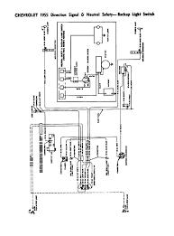 chevrolet turn signal wiring diagram wiring diagram steering column wiring chevytalk restoration and repair chevrolet wiring diagram 98 together