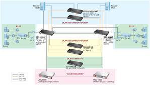 <b>Zyxel</b> XGS-4526 24-Port <b>Layer 3</b>+ Managed 10 Gigabit Switch ...