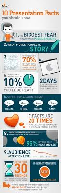 best ideas about presentation presentation 15 infographics tips and tricks on how to give an oral presentation