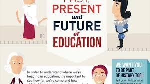 the past present and future of education the past present and future of education