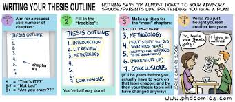 Ways To Overcome Writer     s Block For PhD Students Writers block PhD thesis outline