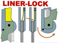Справочники - Тип ножевого замка - Frame-lock, OutBurst® assist ...