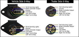 trailer wiring diagrams com 6 way vehicle diagram