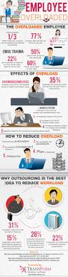 overcome employee burnout by outsourcing infographic reduce employee burnout infographic