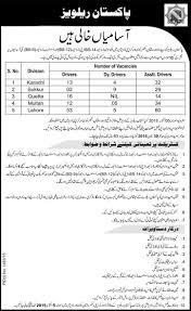 railways jobs 2015 latest advertisement for railways jobs 2015 latest advertisement for railways karachi sukkur quetta multan lahore apply