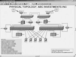 images of physical network diagram   diagrams best images of physical and logical network topology diagram
