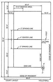 volleyball court diagram printable   diagram   pinterest   volleyballvolleyball court diagram blank