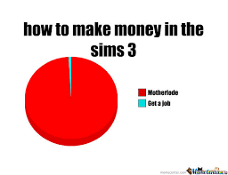 How To Make Money In The Sims 3 by stylesloverxo - Meme Center via Relatably.com