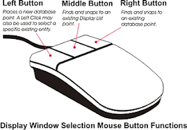 using your mouse with arristhe left mouse button is used extensively for display window selection and is context sensitive  when drawing  a left mouse click will place a new point in
