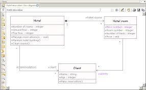 class diagramsan example of a class diagram