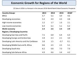 essay on corruption vs economic growth economics   www yarkaya comessay on corruption vs economic growth economics